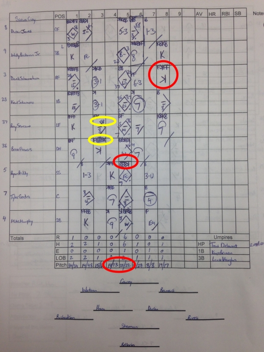 2011-scorecard