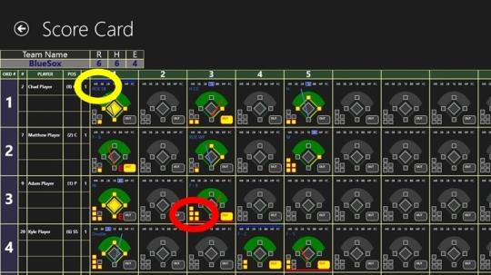 scoring-app-example