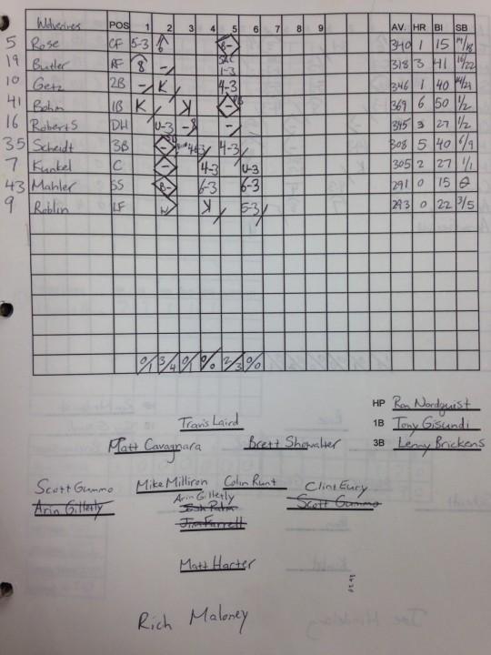 2005 Scorecard
