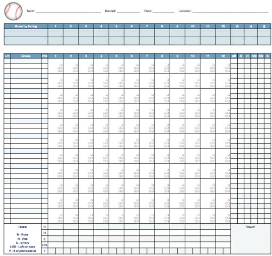 Scorecard - Three-Player Rows